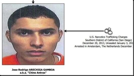 Jose Rodrigo Arechiga Gamboa Claudia Ochoa Felix
